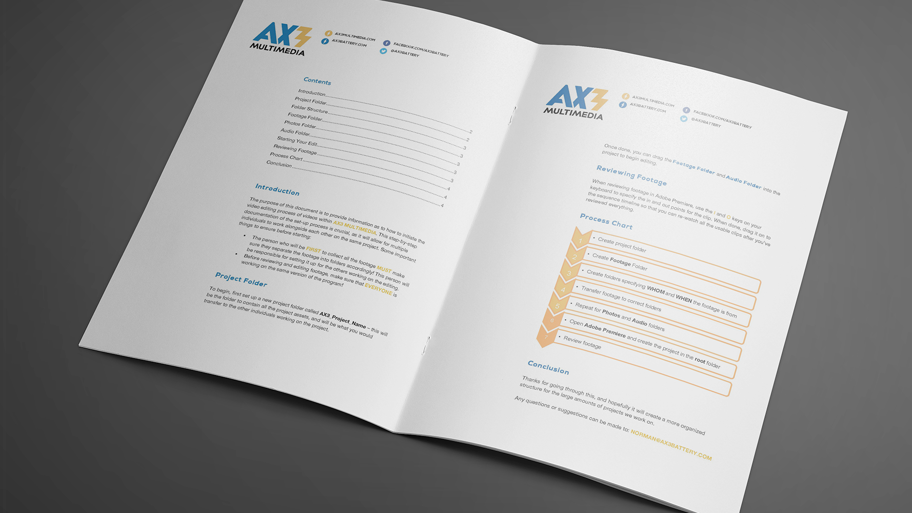 AX3-FileStructure-2